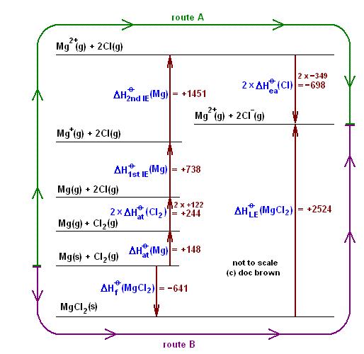 hess cycle 1