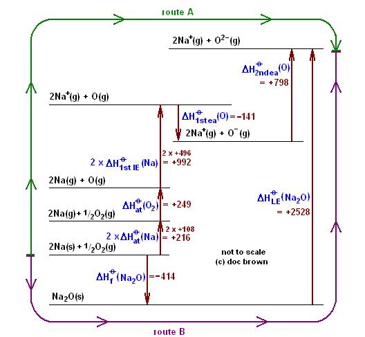 hess cycle 2