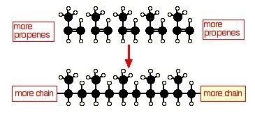 alkene 9