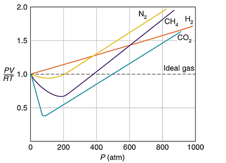 gases10.png