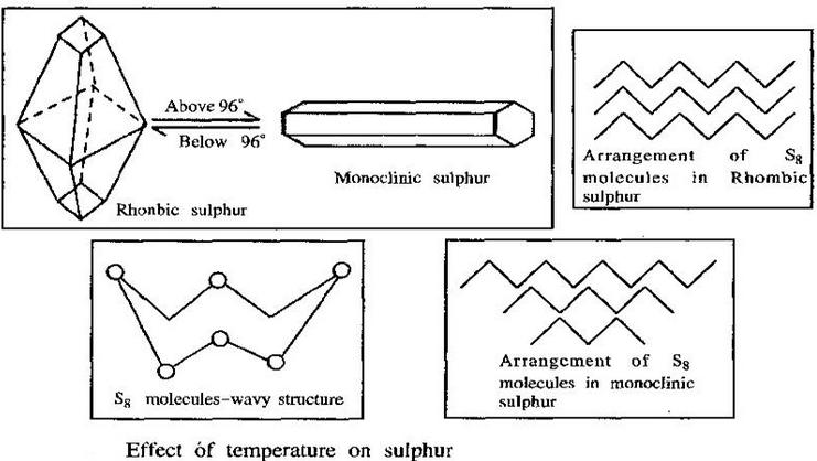 sulfur 1